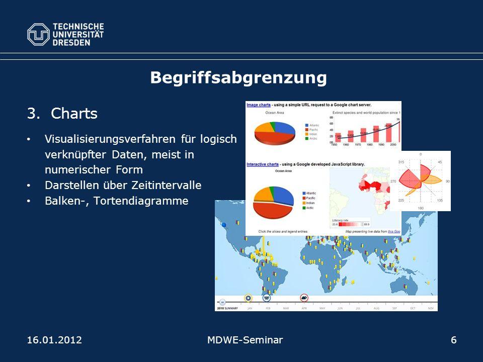 Begriffsabgrenzung 3.Charts Visualisierungsverfahren für logisch verknüpfter Daten, meist in numerischer Form Darstellen über Zeitintervalle Balken-, Tortendiagramme MDWE-Seminar616.01.2012