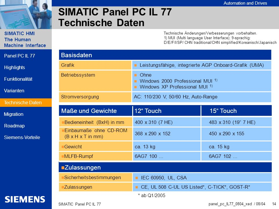Automation and Drives SIMATIC HMI The Human Machine Interface panel_pc_IL77_0804_xed / 08/04 14 SIMATIC Panel PC IL 77 SIMATIC Panel PC IL 77 Technisc