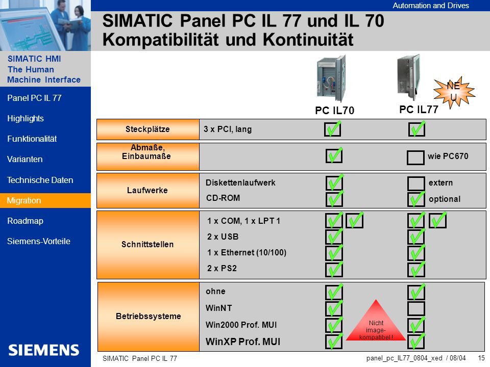 Automation and Drives SIMATIC HMI The Human Machine Interface panel_pc_IL77_0804_xed / 08/04 15 SIMATIC Panel PC IL 77 SIMATIC Panel PC IL 77 und IL 7