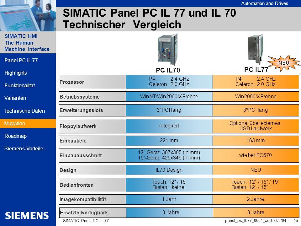Automation and Drives SIMATIC HMI The Human Machine Interface panel_pc_IL77_0804_xed / 08/04 16 SIMATIC Panel PC IL 77 PC IL70PC IL77 P4 2.4 GHz Celer