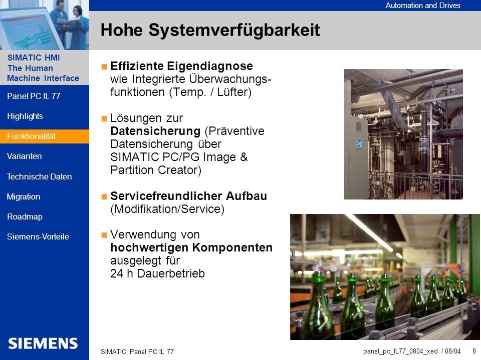 Automation and Drives SIMATIC HMI The Human Machine Interface panel_pc_IL77_0804_xed / 08/04 8 SIMATIC Panel PC IL 77 Hohe Systemverfügbarkeit Effizie