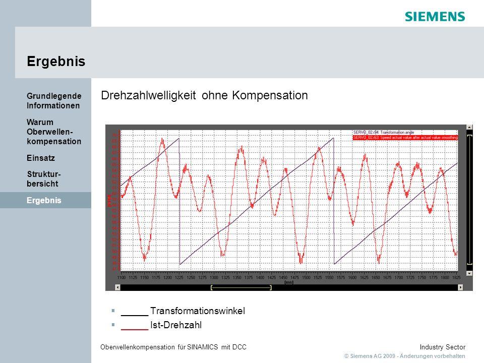 © Siemens AG 2009 - Änderungen vorbehalten Industry SectorOberwellenkompensation für SINAMICS mit DCC Ergebnis Struktur- bersicht Einsatz Warum Oberwellen- kompensation Grundlegende Informationen Ergebnis Drehzahlwelligkeit mit Kompensation der Oberwellen _____ Transformationswinkel _____ Ist-Drehzahl