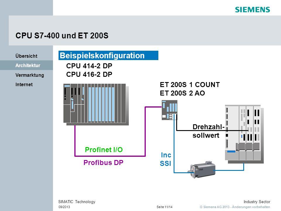 © Siemens AG 2013 - Änderungen vorbehalten Industry Sector 09/2013Seite 11/14 SIMATIC Technology Internet Vermarktung Architektur Übersicht CPU S7-400