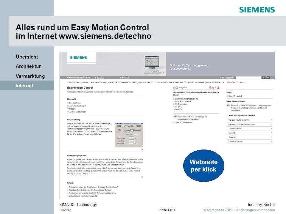 © Siemens AG 2013 - Änderungen vorbehalten Industry Sector 09/2013Seite 13/14 SIMATIC Technology Internet Vermarktung Architektur Übersicht Alles rund