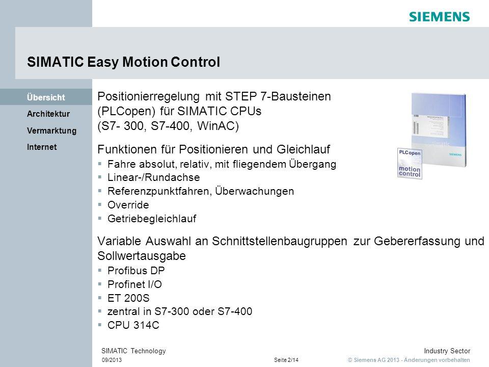 © Siemens AG 2013 - Änderungen vorbehalten Industry Sector 09/2013Seite 2/14 SIMATIC Technology Internet Vermarktung Architektur Übersicht SIMATIC Eas