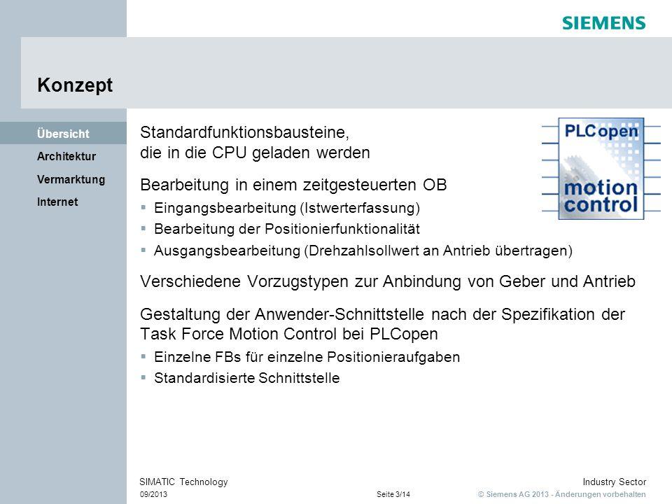 © Siemens AG 2013 - Änderungen vorbehalten Industry Sector 09/2013Seite 3/14 SIMATIC Technology Internet Vermarktung Architektur Übersicht Konzept Sta