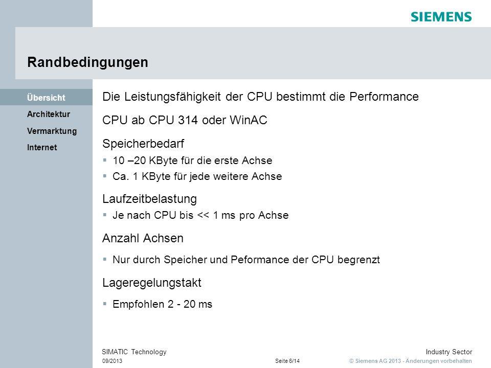 © Siemens AG 2013 - Änderungen vorbehalten Industry Sector 09/2013Seite 6/14 SIMATIC Technology Internet Vermarktung Architektur Übersicht Randbedingu