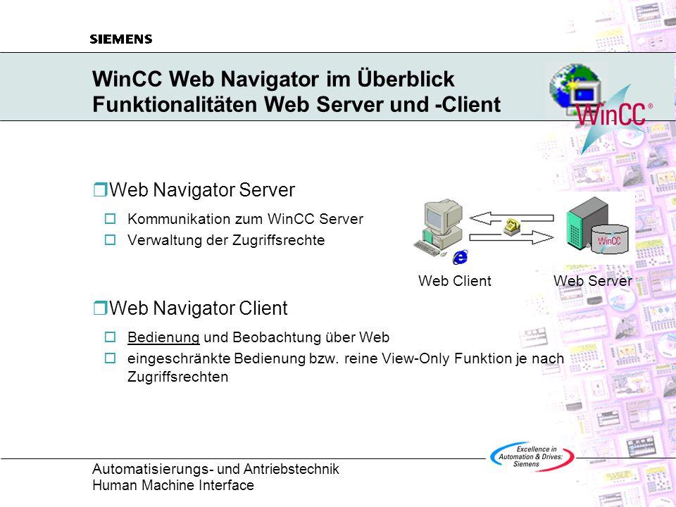 Automatisierungs - und Antriebstechnik Human Machine Interface Internet/ Intranet WinCC Web Navigator im Überblick Typische Anwendungen WinCC Web ServerWinCC Web Client Management Konsole Diagnose Station Thin Client