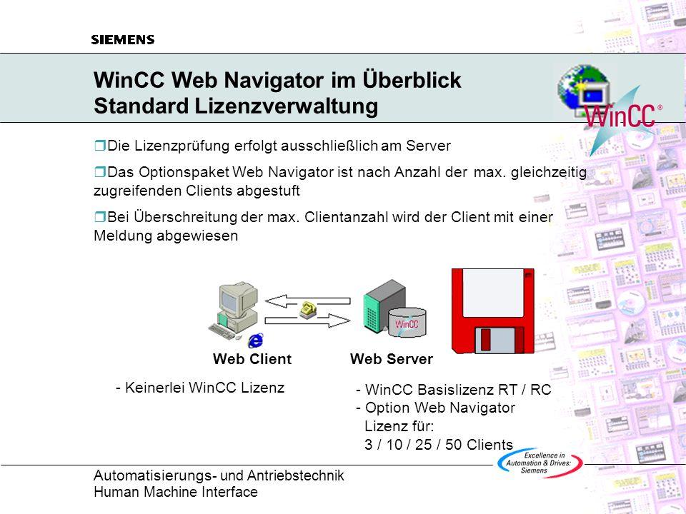 Automatisierungs - und Antriebstechnik Human Machine Interface WinCC Web Navigator im Überblick Systemvoraussetzungen Web Navigator Server Softwaretools:WinCC Version 5 SP2 mit Prozessanbindung (Einzelplatzsystem ist ausreichend) WinCC Web Navigator Serversoftware Internet Information Server - IIS Betriebssystem:Windows NT 4.0 (Workstation oder Server, je nach Anzahl der Clients) Windows 2000 Professional oder Server Hardware:Pentium II 400MHz, 128MByte Web Navigator Client Softwaretools:Internet Explorer 4.01 SP1 oder besser/ WinCC Web Navigator Clientsoftware Betriebssystem:Windows 98, Windows ME, NT 4.0 oder Windows 2000 Im Lieferumfang des Optionspaketes WinCC Web Navigator enthalten.