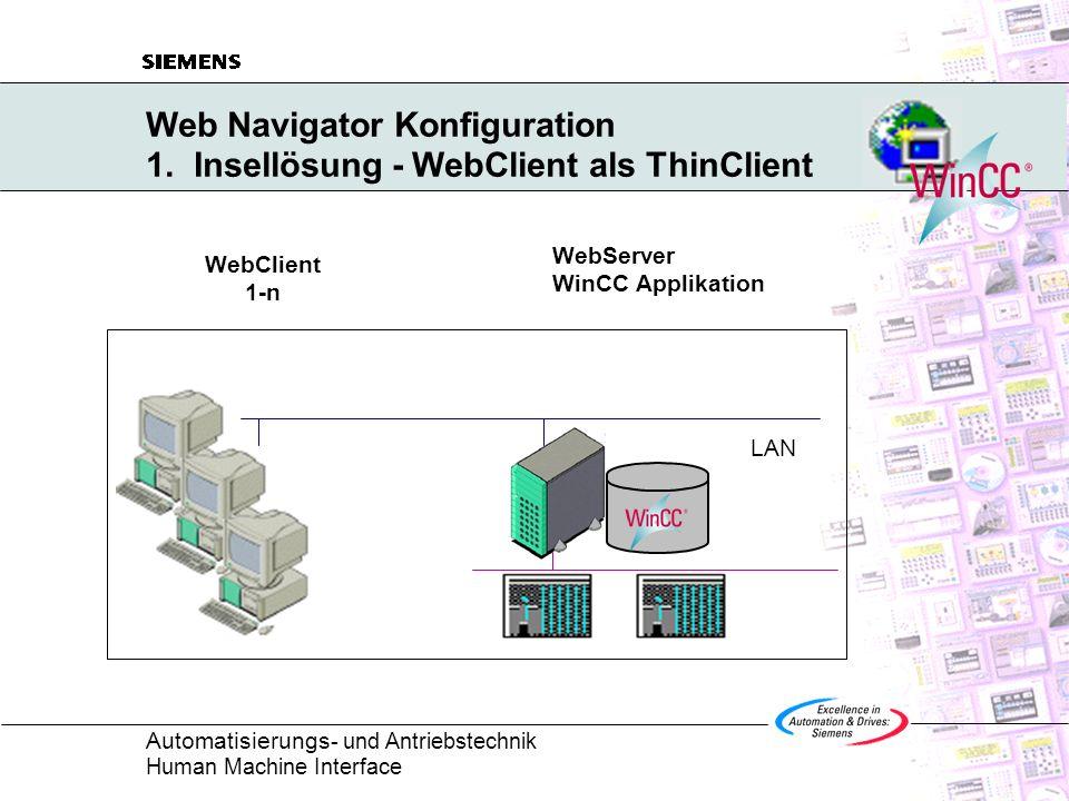 Automatisierungs - und Antriebstechnik Human Machine Interface Web Navigator Konfiguration Typische Anlagenkonfigurationen 1.