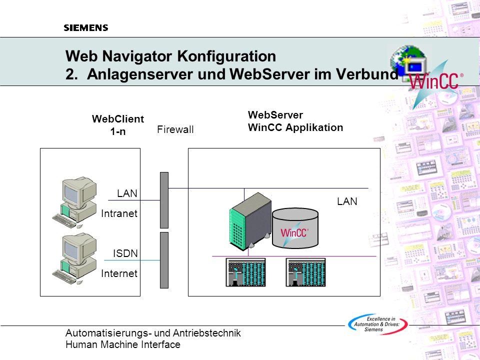 Automatisierungs - und Antriebstechnik Human Machine Interface Web Navigator Konfiguration 1.