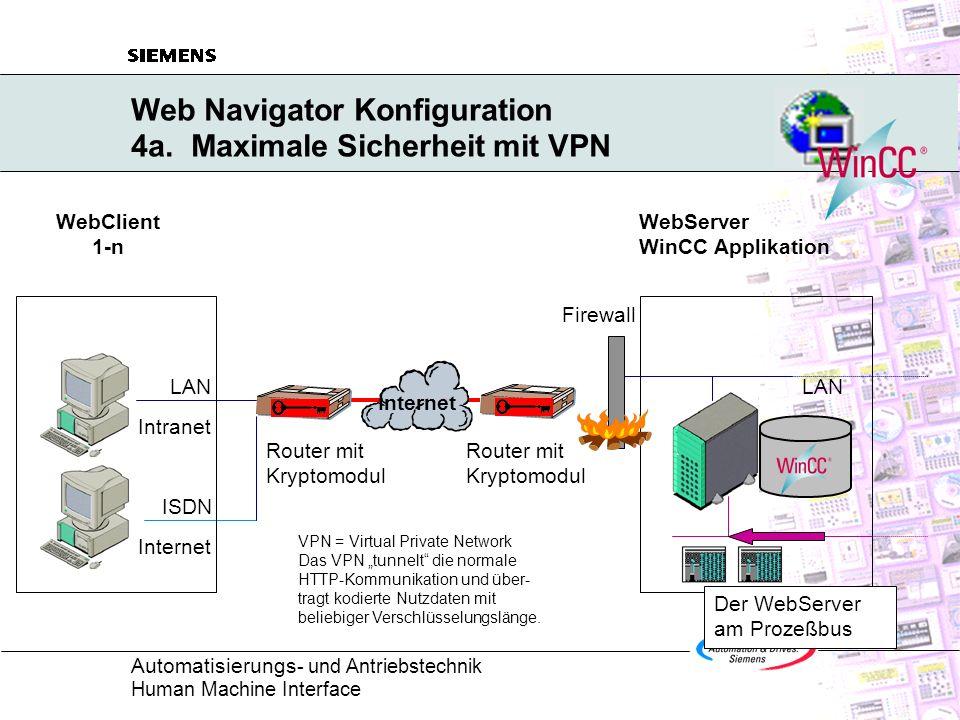 Automatisierungs - und Antriebstechnik Human Machine Interface Web Navigator Konfiguration 4.
