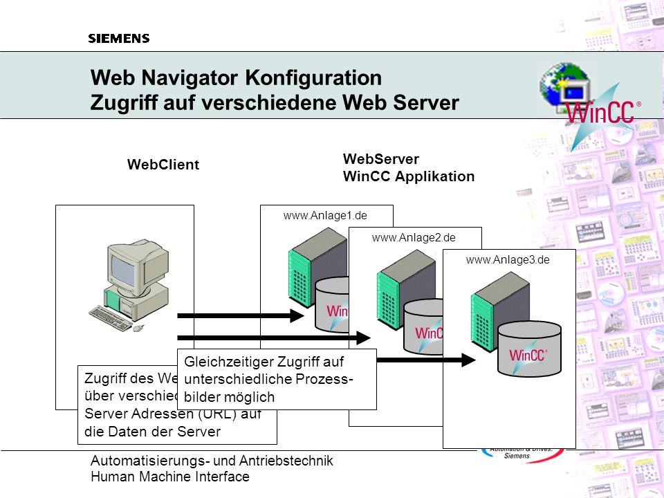 Automatisierungs - und Antriebstechnik Human Machine Interface Web Navigator Konfiguration 4b.