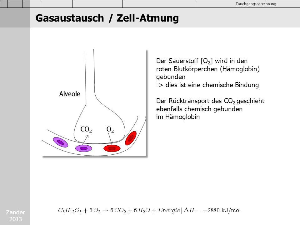 Zander 2013 Tauchgangsberechnung Im Unterschied zum Gasaustausch bei dem die Gase O 2 und CO 2 chemisch an dem Hämoglobin gebunden werden, werden die Inert -Gase nicht chemisch gebunden sondern diffundieren auf Grund des Gratientengefälles in die Körperflüssigkeit.