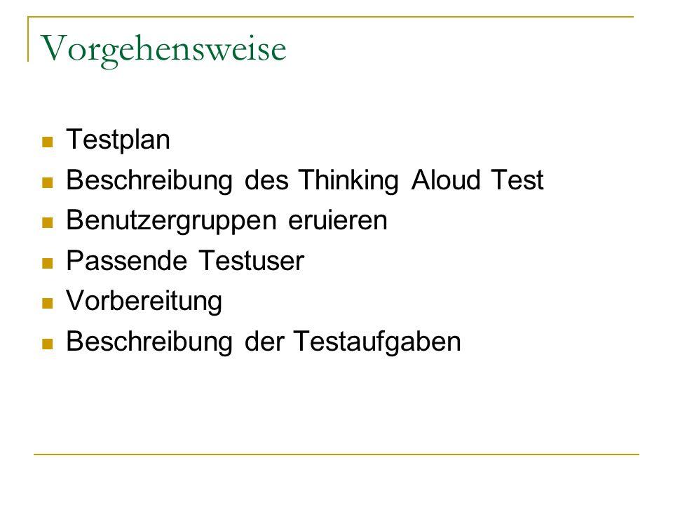 Vorgehensweise Testplan Beschreibung des Thinking Aloud Test Benutzergruppen eruieren Passende Testuser Vorbereitung Beschreibung der Testaufgaben