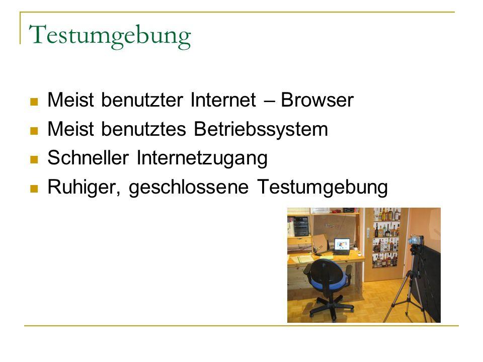 Testumgebung Meist benutzter Internet – Browser Meist benutztes Betriebssystem Schneller Internetzugang Ruhiger, geschlossene Testumgebung
