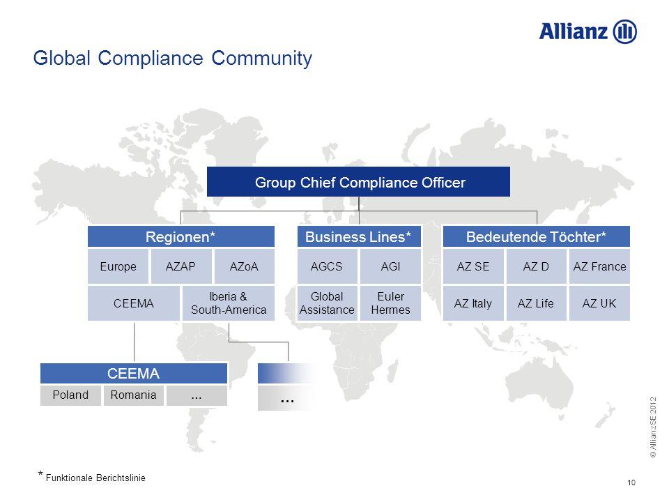 © Allianz SE 2012 10 Global Compliance Community Group Chief Compliance Officer CEEMA PolandRomania… … Bedeutende Töchter*Business Lines*Regionen* AZ