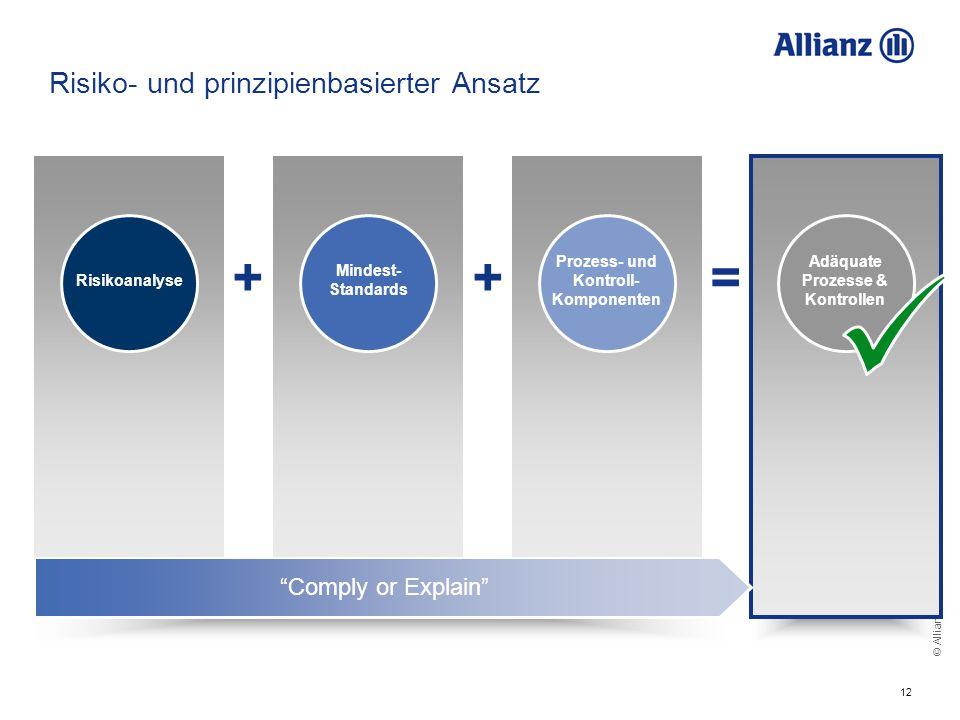 © Allianz SE 2012 12 Comply or Explain Risiko- und prinzipienbasierter Ansatz Mindest- Standards Risikoanalyse Prozess- und Kontroll- Komponenten Adäq