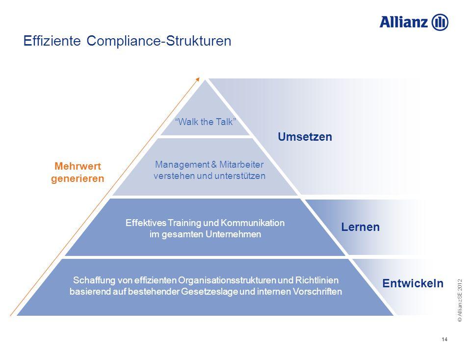 © Allianz SE 2012 14 Effiziente Compliance-Strukturen Umsetzen Lernen Walk the Talk Effektives Training und Kommunikation im gesamten Unternehmen Mehr