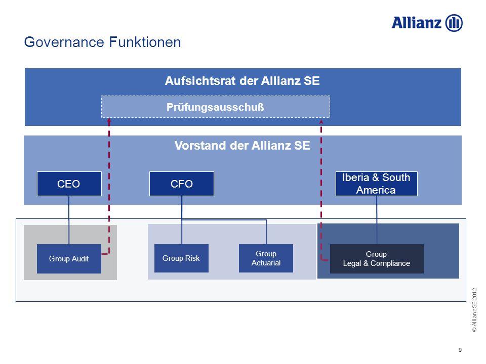 © Allianz SE 2012 9 Governance Funktionen Vorstand der Allianz SE Aufsichtsrat der Allianz SE Prüfungsausschuß Group Actuarial CEOCFO Group Risk Group