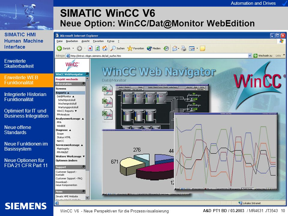 Automation and Drives SIMATIC HMI Human Machine Interface A&D PT1 BD / 03.2003 / MR4631 JT3543 10 WinCC V6 - Neue Perspektiven für die Prozessvisualisierung SIMATIC WinCC V6 Neue Option: WinCC/Dat@Monitor WebEdition Erweiterte Skalierbarkeit Erweiterte WEB Funktionalität Integrierte Historian Funktionalität Optimiert für IT und Business Integration Neue offene Standards Neue Funktionen im Basissystem Neue Optionen für FDA 21 CFR Part 11