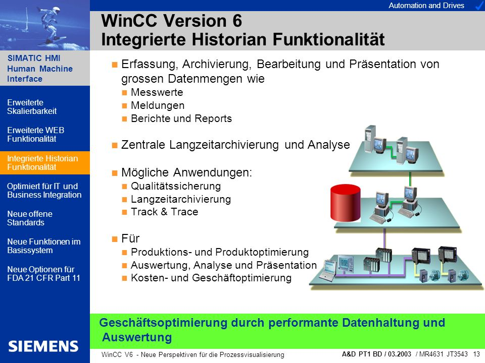 Automation and Drives SIMATIC HMI Human Machine Interface A&D PT1 BD / 03.2003 / MR4631 JT3543 13 WinCC V6 - Neue Perspektiven für die Prozessvisualis