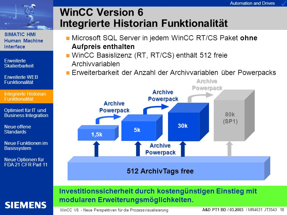 Automation and Drives SIMATIC HMI Human Machine Interface A&D PT1 BD / 03.2003 / MR4631 JT3543 18 WinCC V6 - Neue Perspektiven für die Prozessvisualisierung Investitionssicherheit durch kostengünstigen Einstieg mit modularen Erweiterungsmöglichkeiten.