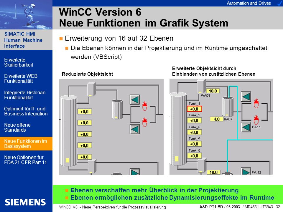 Automation and Drives SIMATIC HMI Human Machine Interface A&D PT1 BD / 03.2003 / MR4631 JT3543 32 WinCC V6 - Neue Perspektiven für die Prozessvisualis