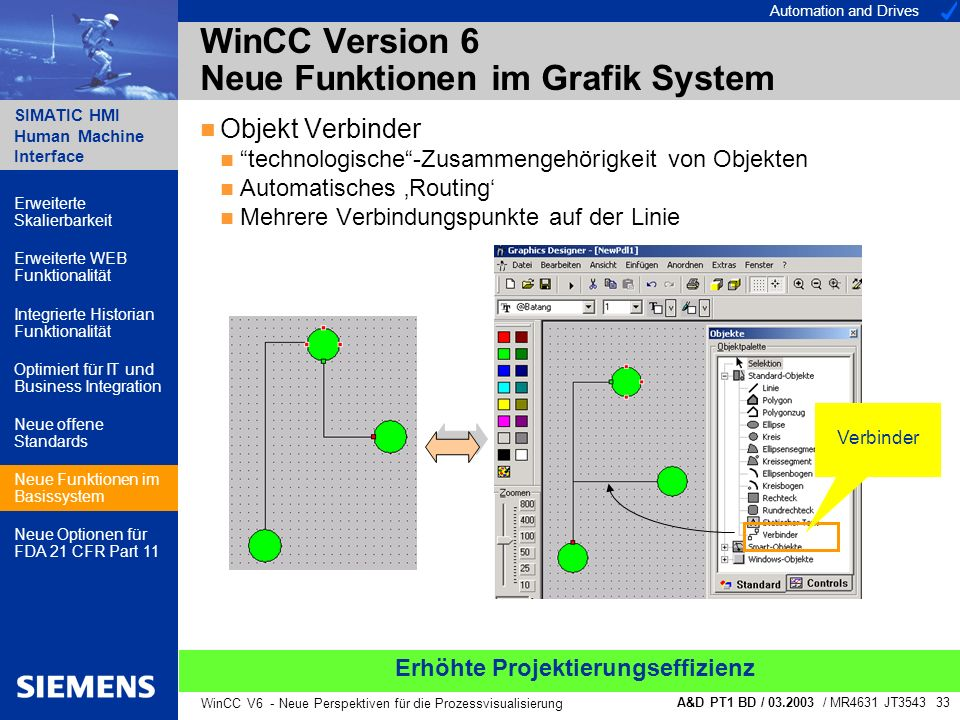Automation and Drives SIMATIC HMI Human Machine Interface A&D PT1 BD / 03.2003 / MR4631 JT3543 33 WinCC V6 - Neue Perspektiven für die Prozessvisualis