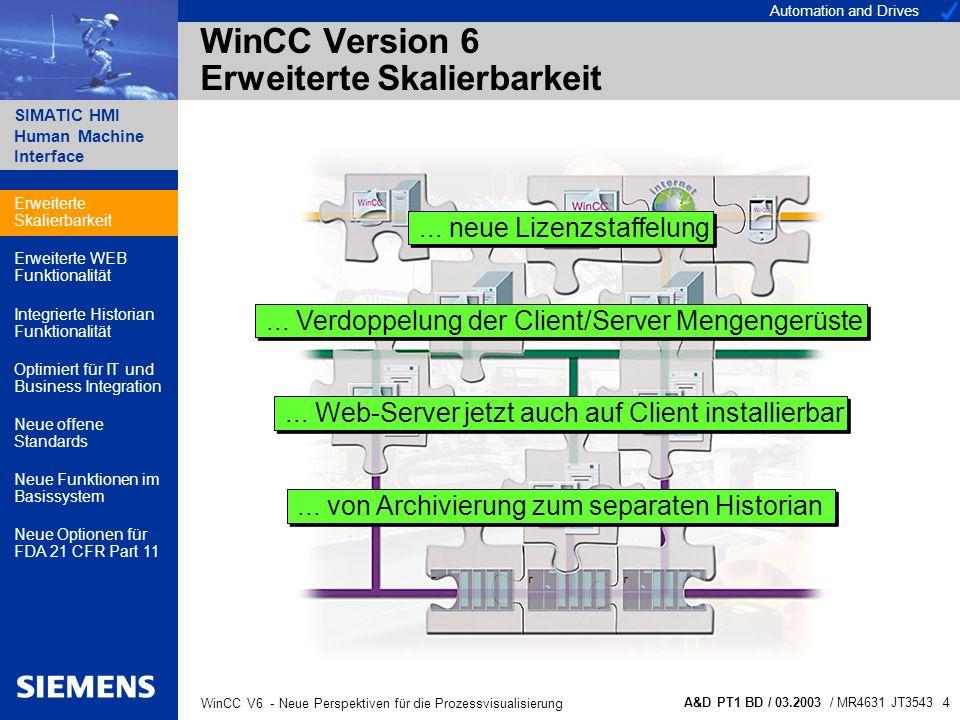 Automation and Drives SIMATIC HMI Human Machine Interface A&D PT1 BD / 03.2003 / MR4631 JT3543 25 WinCC V6 - Neue Perspektiven für die Prozessvisualisierung WinCC Version 6 Visual Basic Scripting Anwendungsbeispiele für VBScript in WinCC: Dynamisierung in WinCC (Graphics Designer) Dynamisierung von WinCC-Objekte Einbindung mit ActiveX-Controls Versenden von e-mails über MS-Outlook Einbindung in MS-iExplorer Einbindung in Acrobat Reader Online Hilfe Verbindung zu Office Applikationen (Excel, Word, Access) Lesen und Schreiben von Variablen Starten von Reports Verbindung zu Datenbanken Erweiterung der WinCC Basisfunktionen durch einfachen Zugriff der Microsoft Standard Tools Erweiterte Skalierbarkeit Erweiterte WEB Funktionalität Integrierte Historian Funktionalität Optimiert für IT und Business Integration Neue offene Standards Neue Funktionen im Basissystem Neue Optionen für FDA 21 CFR Part 11