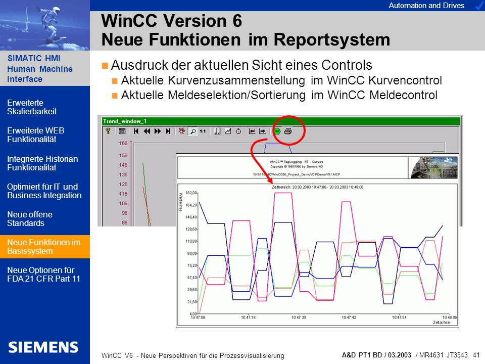 Automation and Drives SIMATIC HMI Human Machine Interface A&D PT1 BD / 03.2003 / MR4631 JT3543 41 WinCC V6 - Neue Perspektiven für die Prozessvisualis