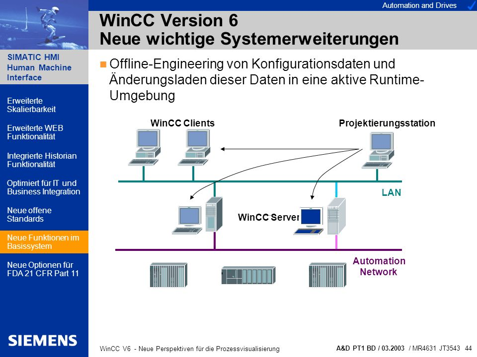 Automation and Drives SIMATIC HMI Human Machine Interface A&D PT1 BD / 03.2003 / MR4631 JT3543 44 WinCC V6 - Neue Perspektiven für die Prozessvisualis