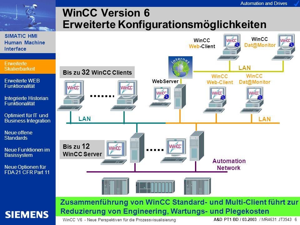 Automation and Drives SIMATIC HMI Human Machine Interface A&D PT1 BD / 03.2003 / MR4631 JT3543 37 WinCC V6 - Neue Perspektiven für die Prozessvisualisierung WinCC Version 6 Neue Funktionen im Meldesystem Neue Meldeblöcke Aktueller Benutzer, Priorität und Rechnername Benutzer und zugehöriger Rechnername zum Zeitpunkt des Quittierens, Sperrens oder Freigebens einer Meldung Anzeige über zugehörige Bedienmeldung Zusätzliche Informationen über Prozessbedienungen unterstützen die Qualitätssicherung Erweiterte Skalierbarkeit Erweiterte WEB Funktionalität Integrierte Historian Funktionalität Optimiert für IT und Business Integration Neue offene Standards Neue Funktionen im Basissystem Neue Optionen für FDA 21 CFR Part 11
