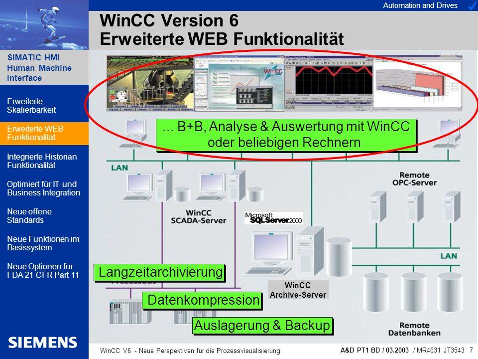 Automation and Drives SIMATIC HMI Human Machine Interface A&D PT1 BD / 03.2003 / MR4631 JT3543 28 WinCC V6 - Neue Perspektiven für die Prozessvisualisierung WinCC Version 6 Neue offene Standards Ja Debugging Ja Zugriff auf Fremdapplikationen Ja Integraler Bestandteil C-Scripting und ODK Dynamic Wizard und ODK Alternative zu WinCC RT : Graphics Designer, Variablen WinCC CS : Graphics Designer, Variable, Meldung, Archive, Text COM Objektmodell WinCC RT : Graphics Designer Global Script WinCC CS : Graphics Designer Ablaufumgebung Ja Sprachsyntax basiert auf VB VBScriptingVBA Erweiterte Skalierbarkeit Erweiterte WEB Funktionalität Integrierte Historian Funktionalität Optimiert für IT und Business Integration Neue offene Standards Neue Funktionen im Basissystem Neue Optionen für FDA 21 CFR Part 11