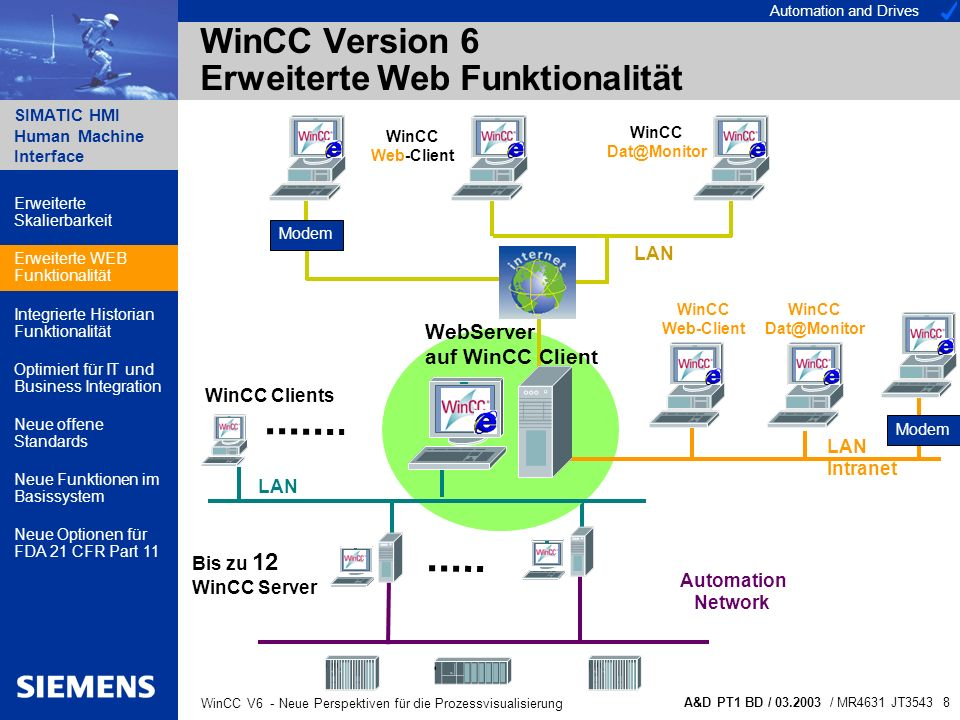 Automation and Drives SIMATIC HMI Human Machine Interface A&D PT1 BD / 03.2003 / MR4631 JT3543 39 WinCC V6 - Neue Perspektiven für die Prozessvisualisierung WinCC Version 6 Neue Funktionen im Reportsystem Reduktion des Umfangs einer Rückdokumentation durch Selektion der gewünschten Daten.