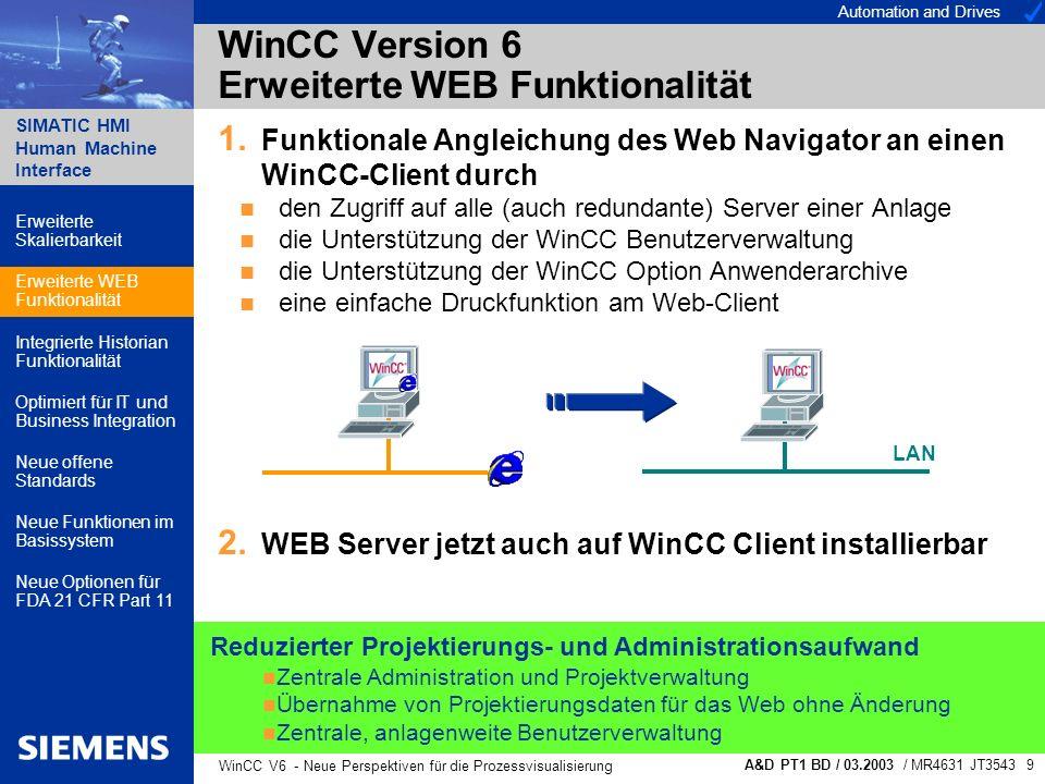 Automation and Drives SIMATIC HMI Human Machine Interface A&D PT1 BD / 03.2003 / MR4631 JT3543 20 WinCC V6 - Neue Perspektiven für die Prozessvisualisierung WinCC Version 6 Optimiert für IT- und Business-Integration Entscheidender Einflussfaktoren für eine IT- und Business- Integration in einem Unternehmen sind: eine einheitliche Datenhaltung, integrierte Standardschnittstellen, und eine durchgängige Hantierung aller Daten WinCC erfüllt in der Version 6 all diese Forderungen: Standard-Datenbank MS SQL 2000 als zentraler, unternehmensweiter Historian und Informationsdrehscheibe Ausgelegt für harten industriellen Einsatz (Durchsatz, Mengengerüste, Redundanz) Langzeitarchivierung mit Datenkompression und Backup- Mechanismen Unterstützung unterschiedlicher, skalierbarer Konfigurationen Auswertemöglichkeiten über eine Vielzahl von Clients und Tools Einfache Integration in unternehmensweite Anwendungen durch offene Schnittstellen Erweiterte Skalierbarkeit Erweiterte WEB Funktionalität Integrierte Historian Funktionalität Optimiert für IT und Business Integration Neue offene Standards Neue Funktionen im Basissystem Neue Optionen für FDA 21 CFR Part 11