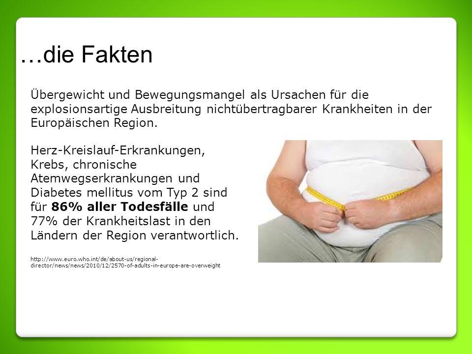 …die Fakten Übergewicht und Bewegungsmangel als Ursachen für die explosionsartige Ausbreitung nichtübertragbarer Krankheiten in der Europäischen Regio