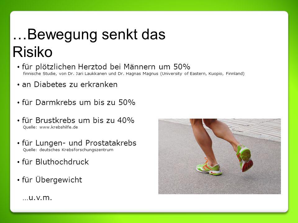 …aktiver Lebensstil hält gesund Empfehlung der WHO für Erwachsene (18-65 Jahre): mind.150 min (2½ h) pro Woche Bewegung mit mittlerer Intensität ODER 75 min (1¼ h)pro Woche mit höherer Intensität, mind.