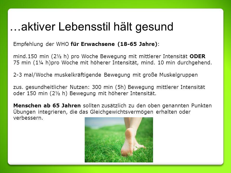 …aktiver Lebensstil hält gesund Empfehlung der WHO für Erwachsene (18-65 Jahre): mind.150 min (2½ h) pro Woche Bewegung mit mittlerer Intensität ODER