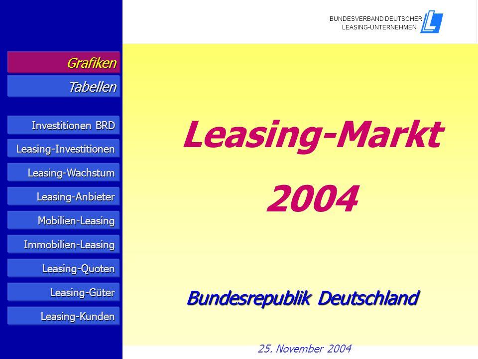 Grafiken Tabellen Gesamtwirtschaftliche Investitionen Investitionen BRD Investitionen BRD Leasing-Anbieter Mobilien/Immobilien Leasing-Quoten Leasing-Güter Leasing-Kunden 25.