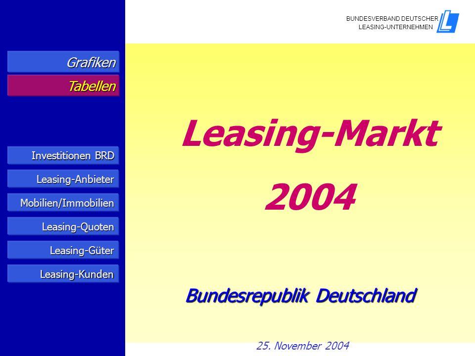 Tabellen Grafiken Investitionen BRD Investitionen BRD Leasing-Anbieter Mobilien/Immobilien Leasing-Quoten Leasing-Güter Leasing-Kunden Bundesrepublik