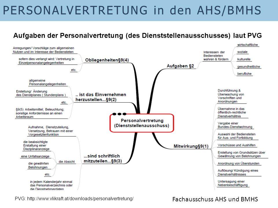Aufgaben der Personalvertretung (des Dienststellenausschusses) laut PVG PVG: http://www.vlikraft.at/downloads/personalvertretung/ Fachausschuss AHS und BMHS PERSONALVERTRETUNG in den AHS/BMHS