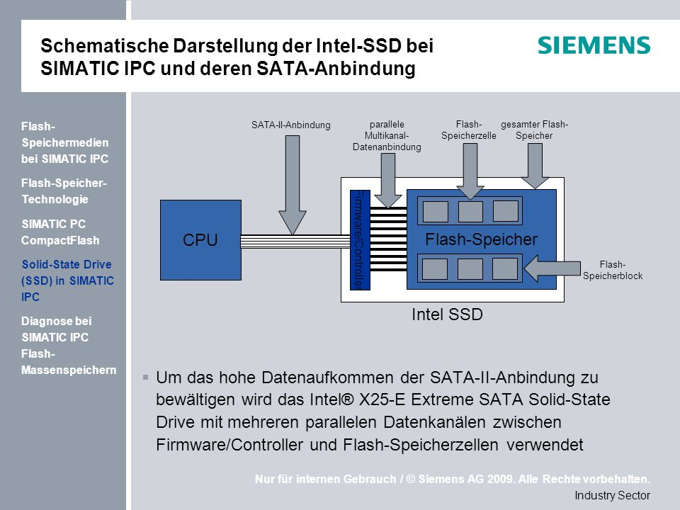 Nur für internen Gebrauch / © Siemens AG 2009. Alle Rechte vorbehalten. Industry Sector Diagnose bei SIMATIC IPC Flash- Massenspeichern Solid-State Dr