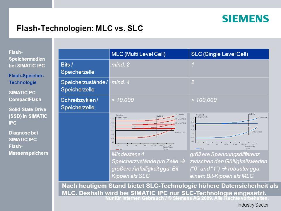 Nur für internen Gebrauch / © Siemens AG 2009.Alle Rechte vorbehalten.