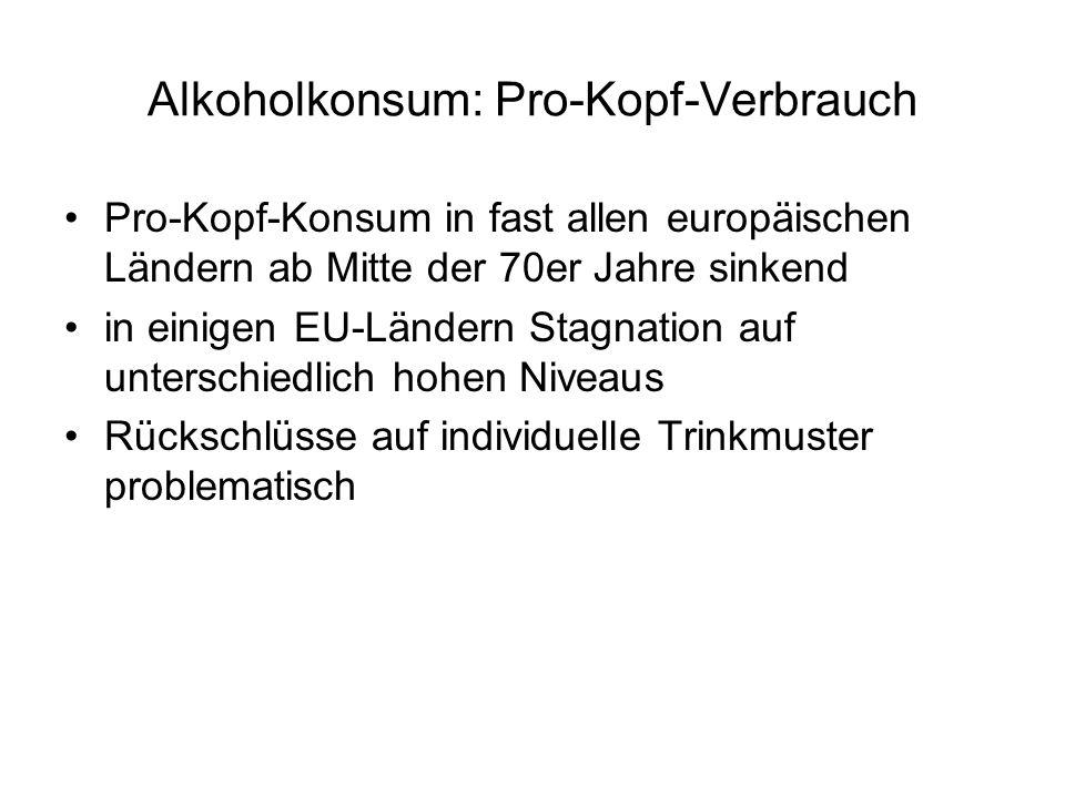 Alkoholkonsum: Pro-Kopf-Verbrauch Pro-Kopf-Konsum in fast allen europäischen Ländern ab Mitte der 70er Jahre sinkend in einigen EU-Ländern Stagnation