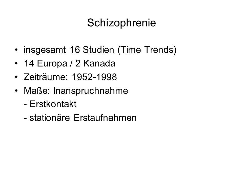Schizophrenie insgesamt 16 Studien (Time Trends) 14 Europa / 2 Kanada Zeiträume: 1952-1998 Maße: Inanspruchnahme - Erstkontakt - stationäre Erstaufnah