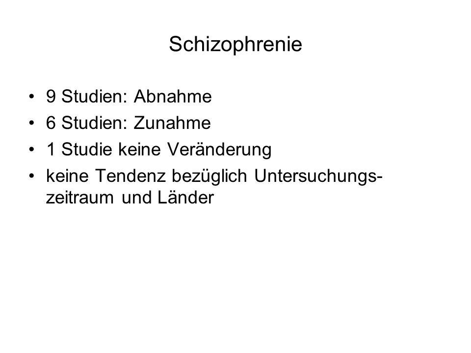 Schizophrenie 9 Studien: Abnahme 6 Studien: Zunahme 1 Studie keine Veränderung keine Tendenz bezüglich Untersuchungs- zeitraum und Länder