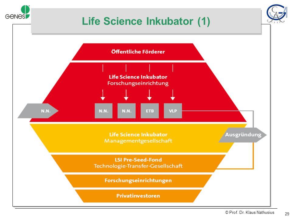 © Prof. Dr. Klaus Nathusius 29 Life Science Inkubator (1)