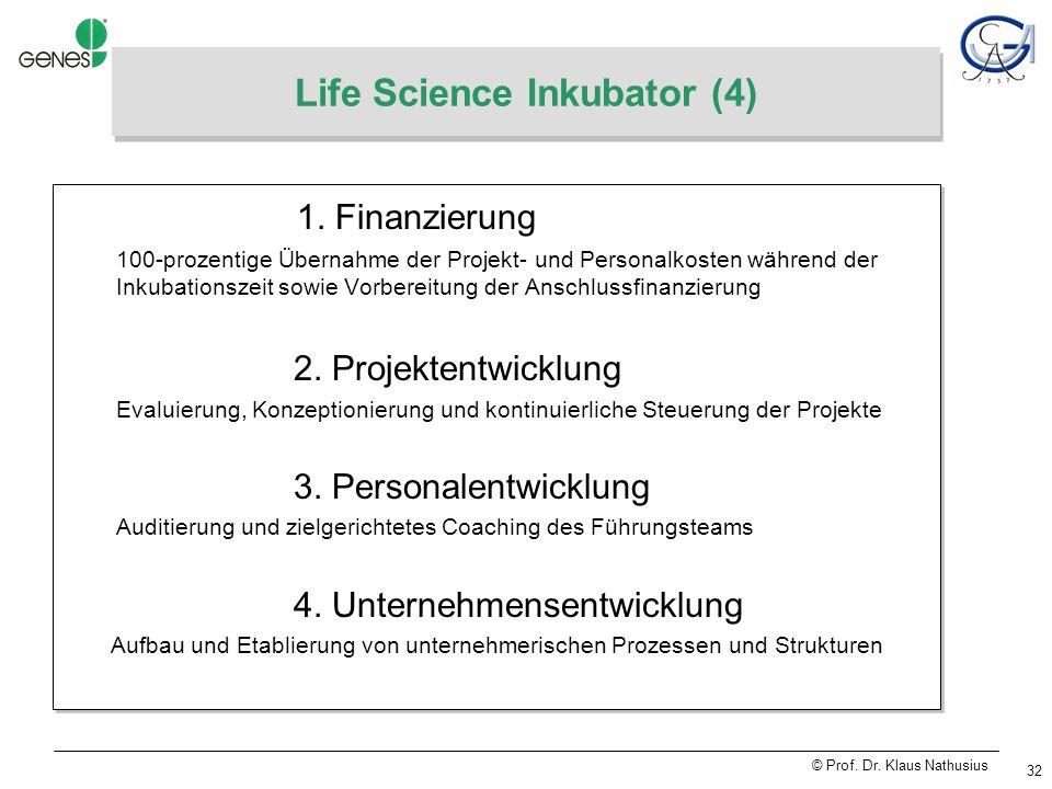 © Prof. Dr. Klaus Nathusius 32 Life Science Inkubator (4) 1.