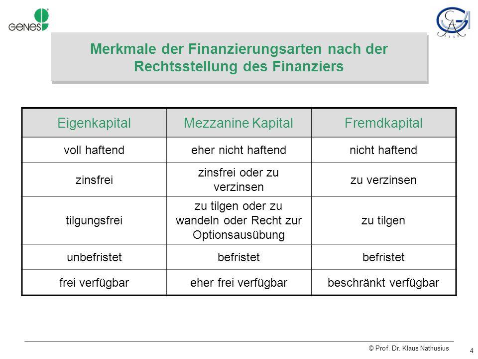© Prof.Dr. Klaus Nathusius 25 Beispiel: Covesco German Seed Fund GmbH + Co.